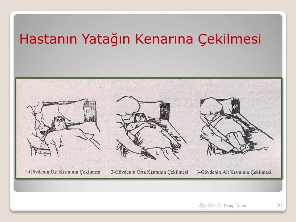 Hastanın Yatağın Kenarına Çekilmesi 21Öğr. Gör. Dr. Serap Torun