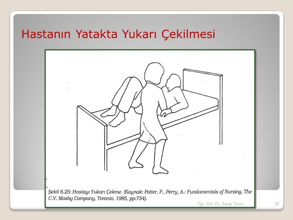 Hastanın Yatakta Yukarı Çekilmesi 22Öğr. Gör. Dr. Serap Torun