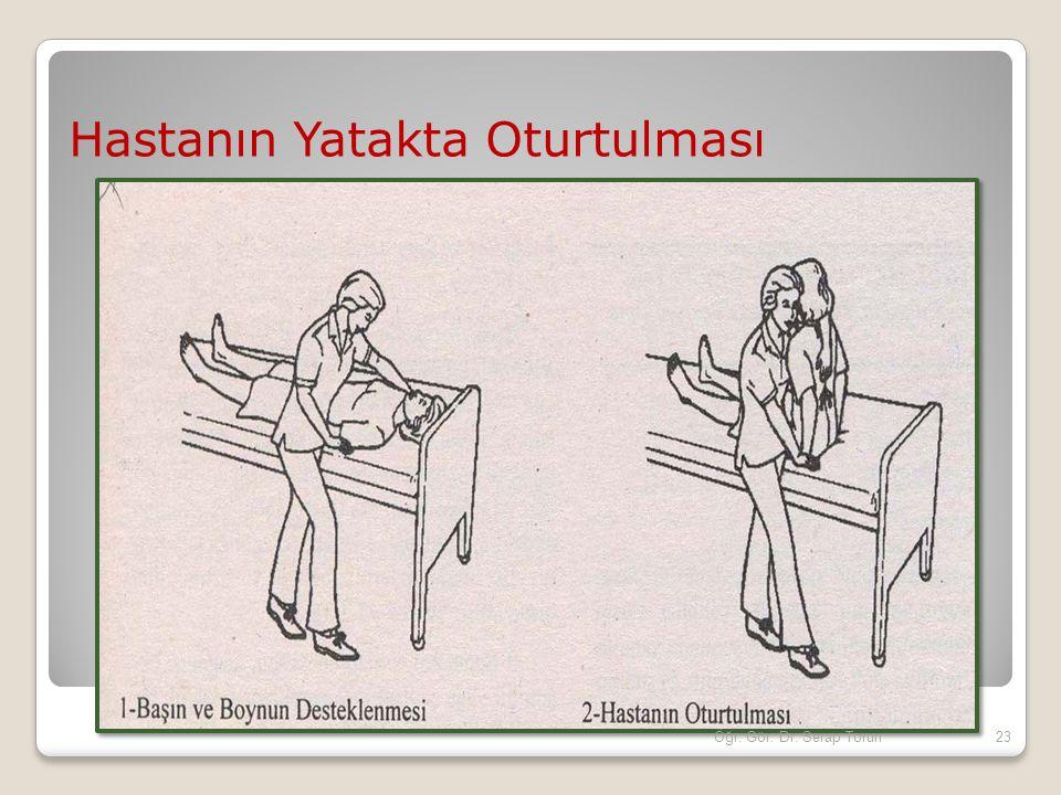 Hastanın Yatakta Oturtulması 23Öğr. Gör. Dr. Serap Torun