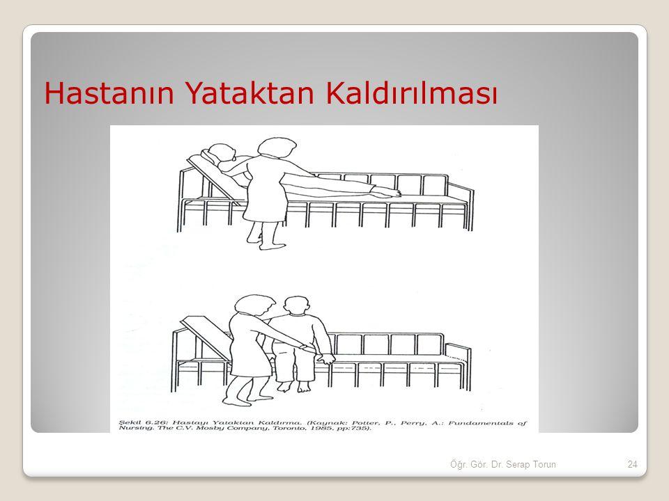 Hastanın Yataktan Kaldırılması 24Öğr. Gör. Dr. Serap Torun