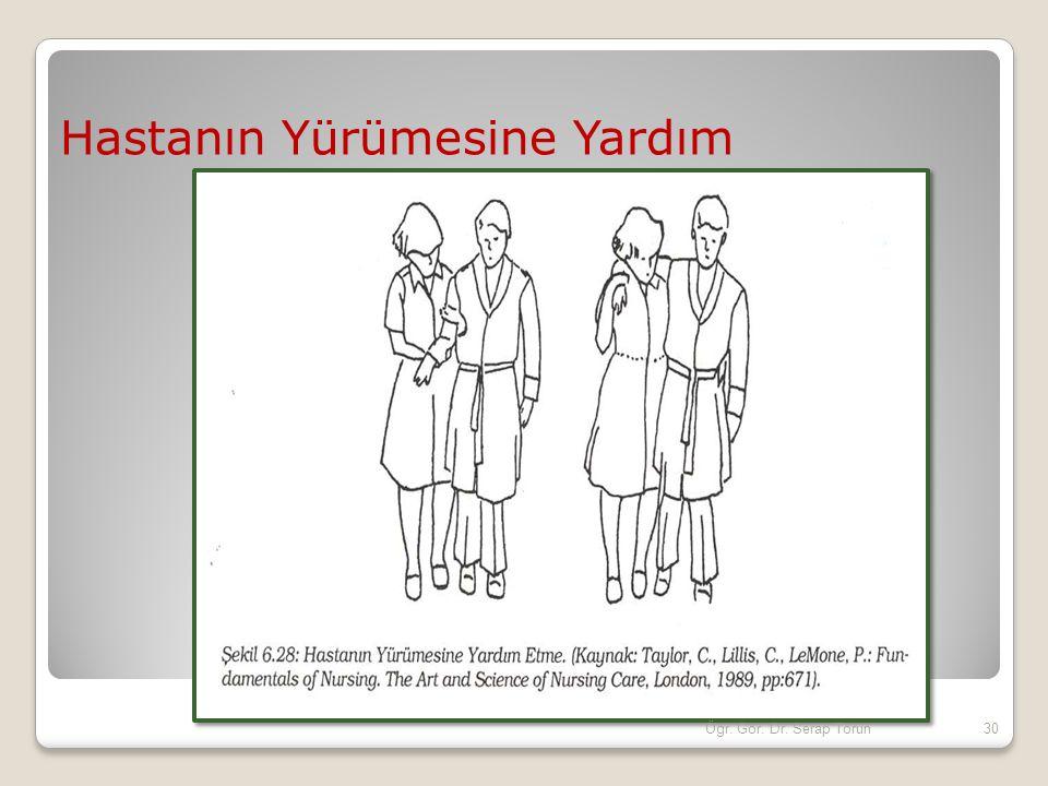 Hastanın Yürümesine Yardım 30Öğr. Gör. Dr. Serap Torun