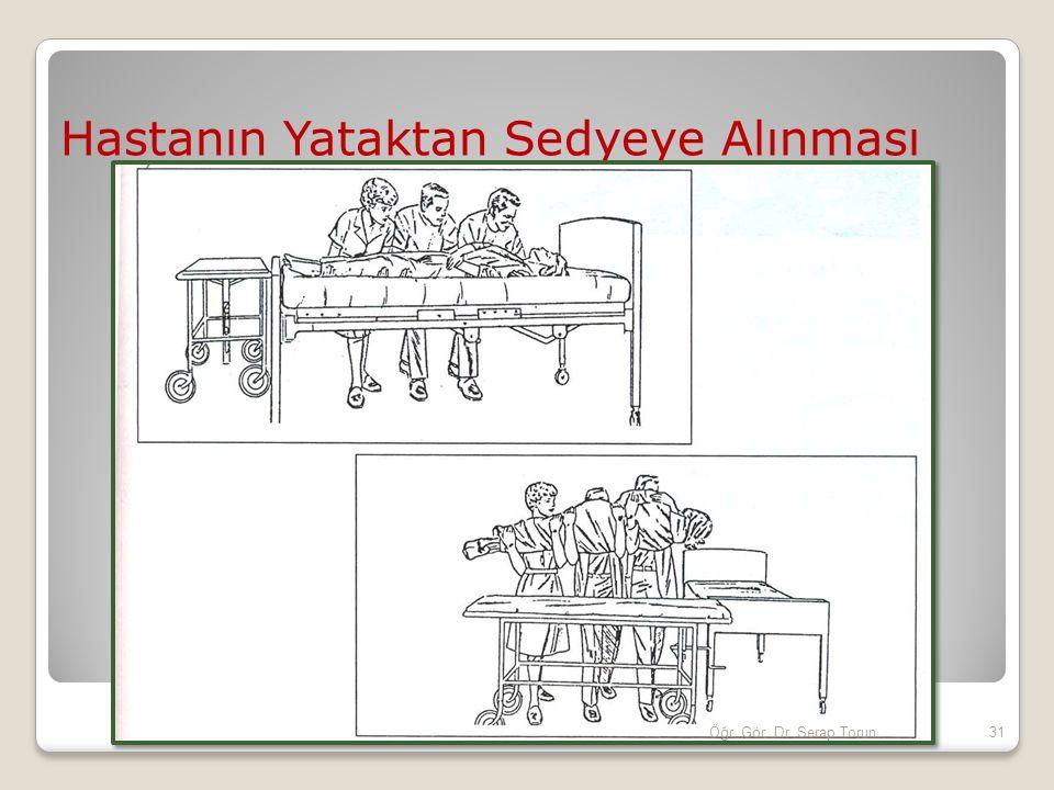Hastanın Yataktan Sedyeye Alınması 31Öğr. Gör. Dr. Serap Torun