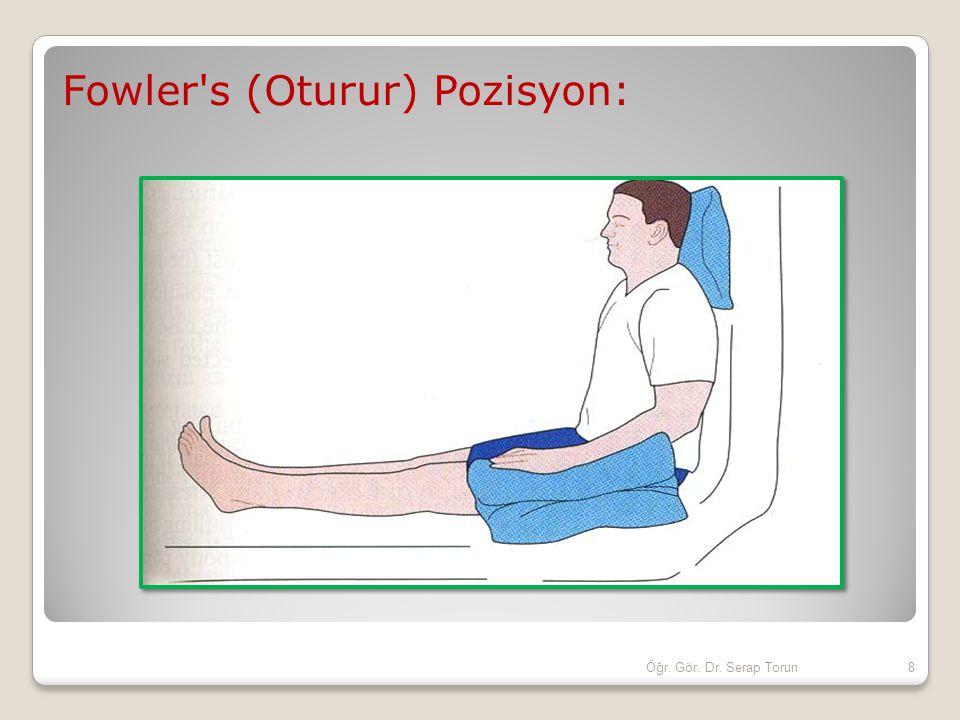 Fowler's (Oturur) Pozisyon: 8Öğr. Gör. Dr. Serap Torun