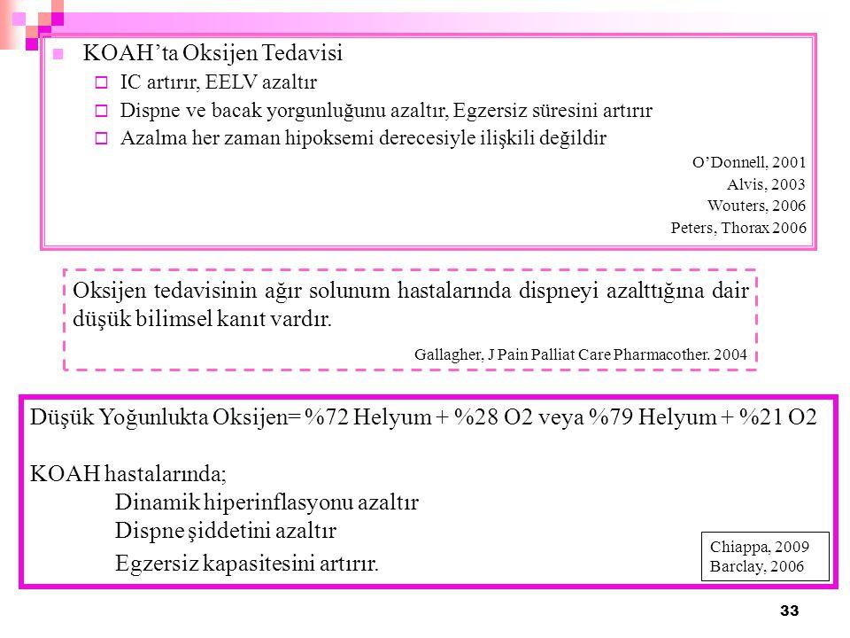 33 Oksijen tedavisinin ağır solunum hastalarında dispneyi azalttığına dair düşük bilimsel kanıt vardır. Gallagher, J Pain Palliat Care Pharmacother. 2