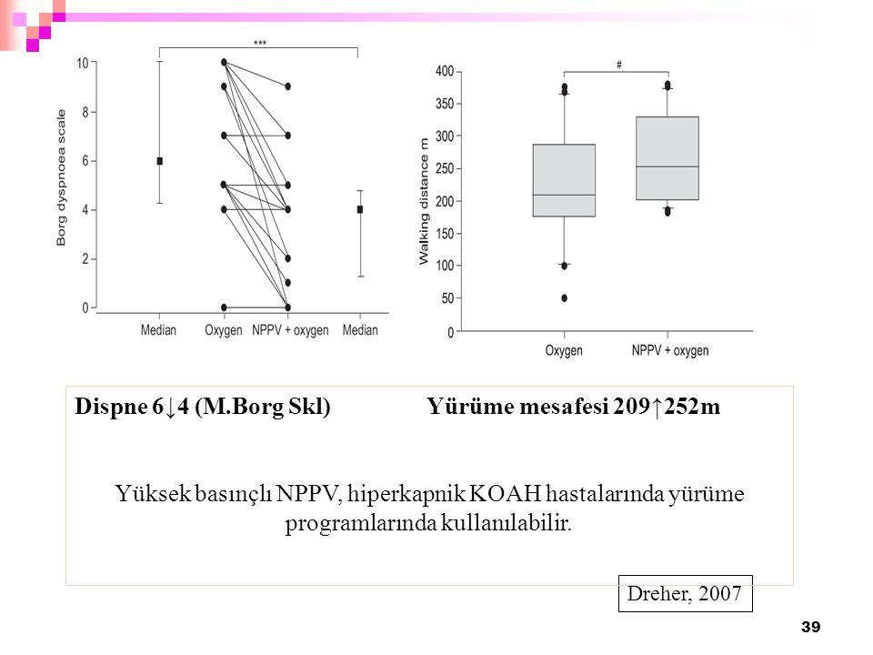 39 Dreher, 2007 Dispne 6↓4 (M.Borg Skl) Yürüme mesafesi 209↑252m Yüksek basınçlı NPPV, hiperkapnik KOAH hastalarında yürüme programlarında kullanılabi