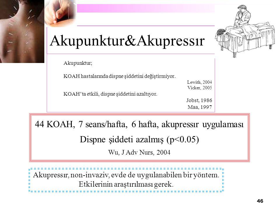 46 Akupunktur&Akupressır Akupunktur; KOAH hastalarında dispne şiddetini değiştirmiyor. Lewith, 2004 Vicker, 2005 KOAH'ta etkili, dispne şiddetini azal