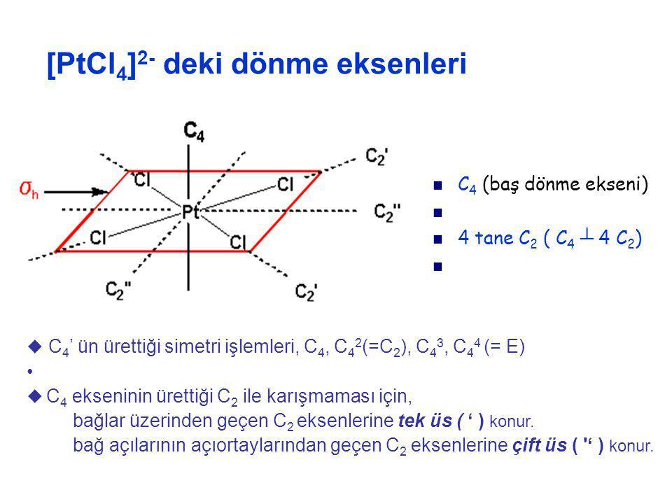 [PtCl 4 ] 2- deki dönme eksenleri C 4 (baş dönme ekseni) 4 tane C 2 ( C 4 ┴ 4 C 2 )  C 4 ' ün ürettiği simetri işlemleri, C 4, C 4 2 (=C 2 ), C 4 3,