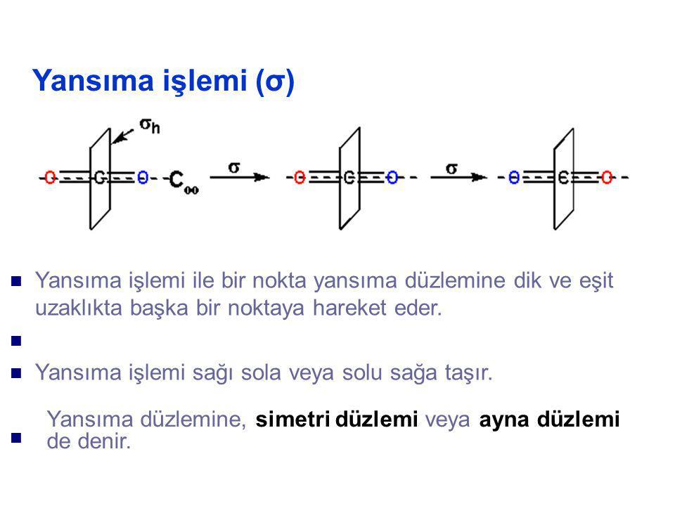 Yansıma işlemi (σ) Yansıma işlemi ile bir nokta yansıma düzlemine dik ve eşit uzaklıkta başka bir noktaya hareket eder. Yansıma işlemi sağı sola veya