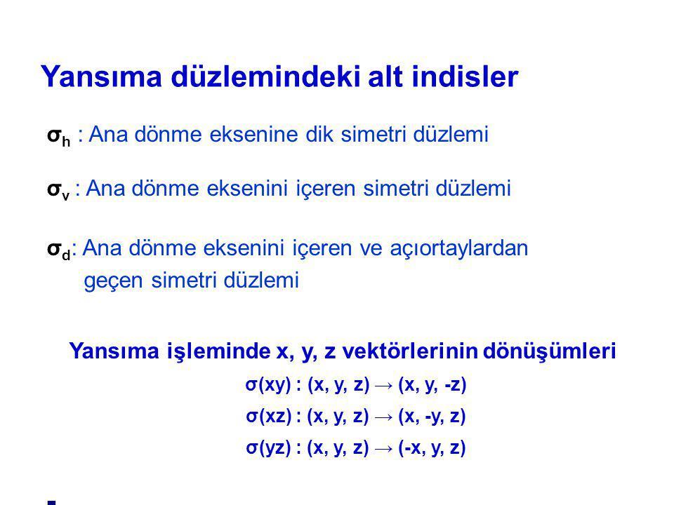 Yansıma düzlemindeki alt indisler σ h : Ana dönme eksenine dik simetri düzlemi σ v : Ana dönme eksenini içeren simetri düzlemi σ d : Ana dönme eksenin