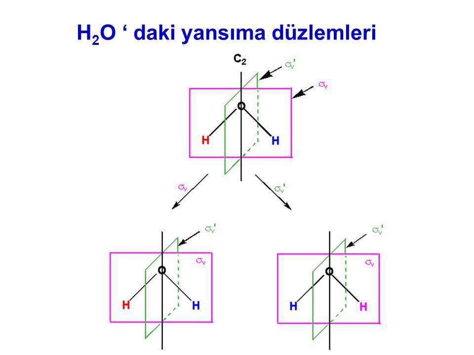 H 2 O ' daki yansıma düzlemleri