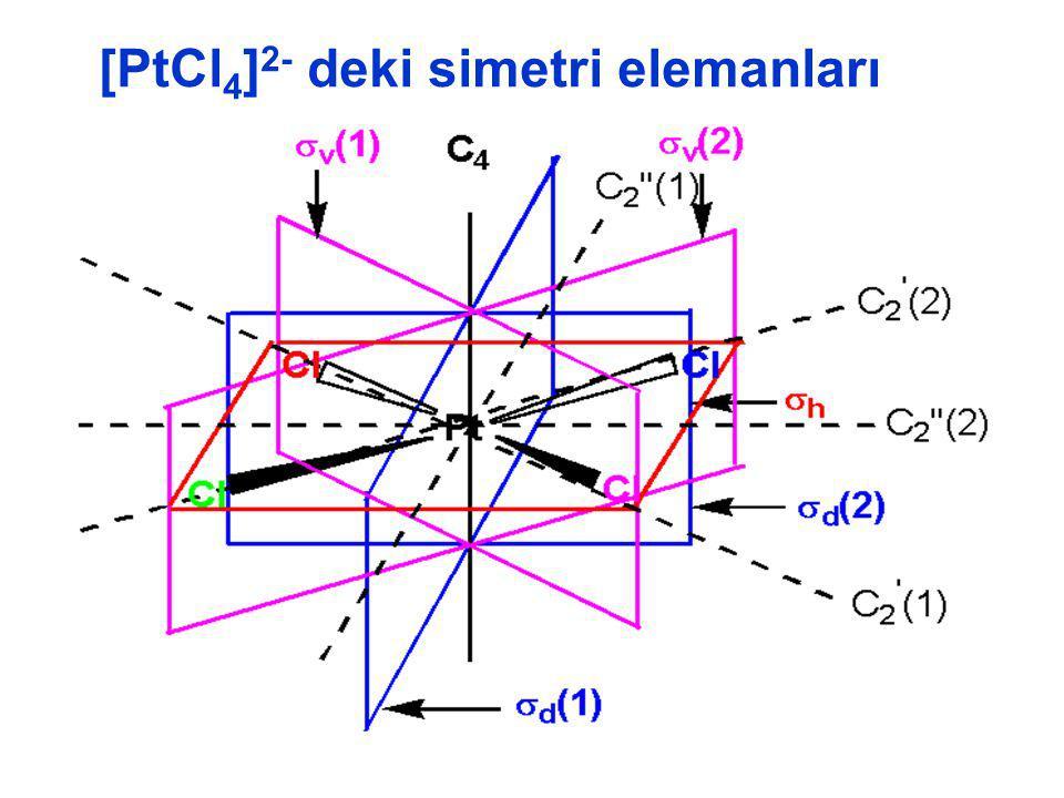 [PtCl 4 ] 2- deki simetri elemanları
