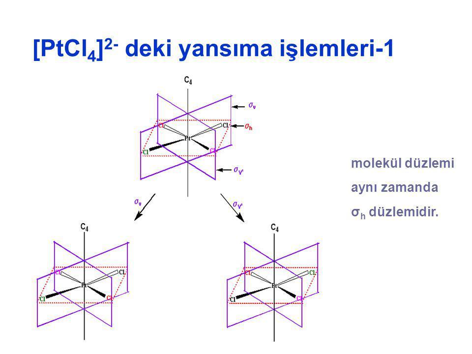[PtCl 4 ] 2- deki yansıma işlemleri-1 molekül düzlemi aynı zamanda σ h düzlemidir.