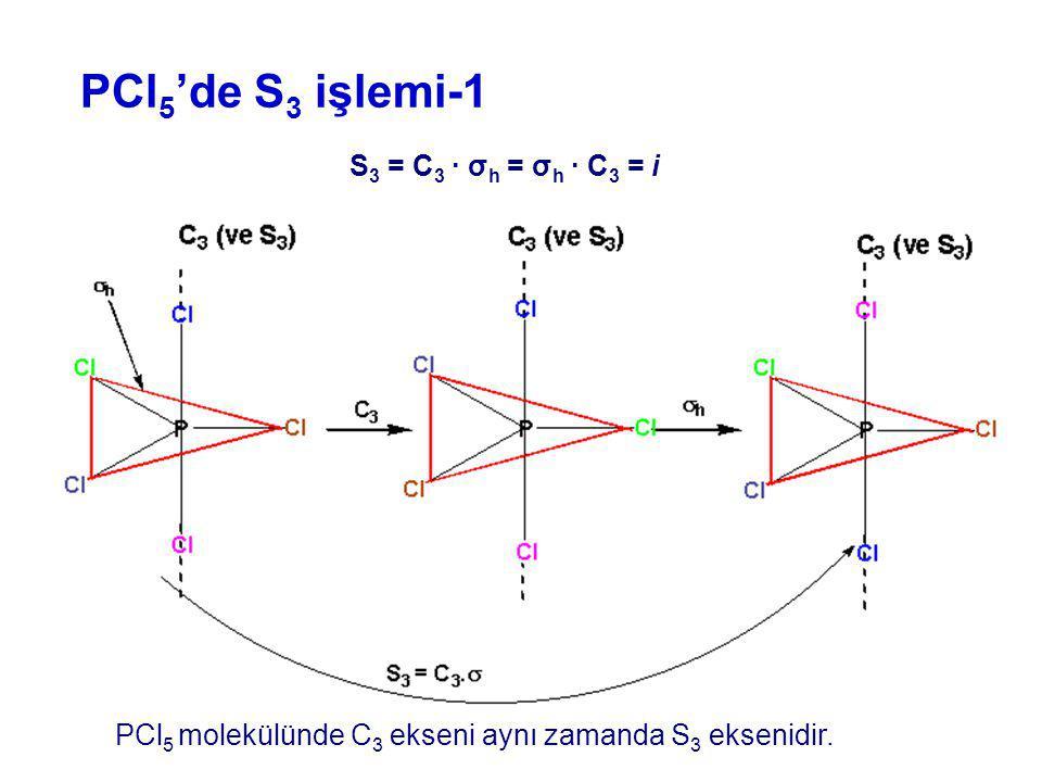 PCl 5 'de S 3 işlemi-1 PCl 5 molekülünde C 3 ekseni aynı zamanda S 3 eksenidir. S 3 = C 3 · σ h = σ h · C 3 = i