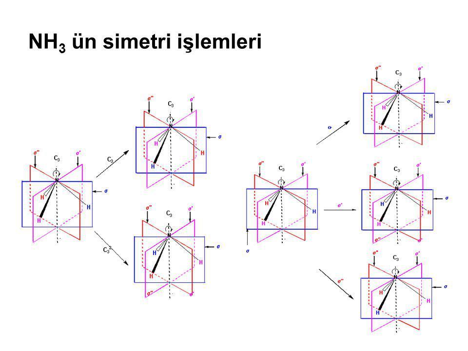 NH 3 ün simetri işlemleri