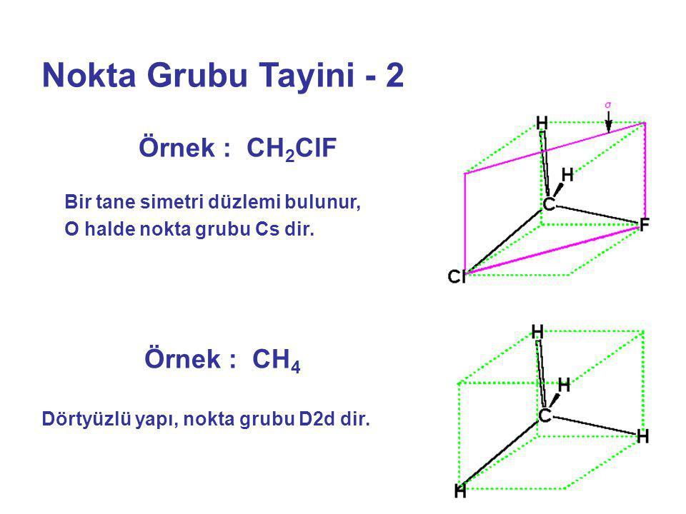 Nokta Grubu Tayini - 2 Örnek : CH 2 ClF Bir tane simetri düzlemi bulunur, O halde nokta grubu Cs dir. Örnek : CH 4 Dörtyüzlü yapı, nokta grubu D2d dir