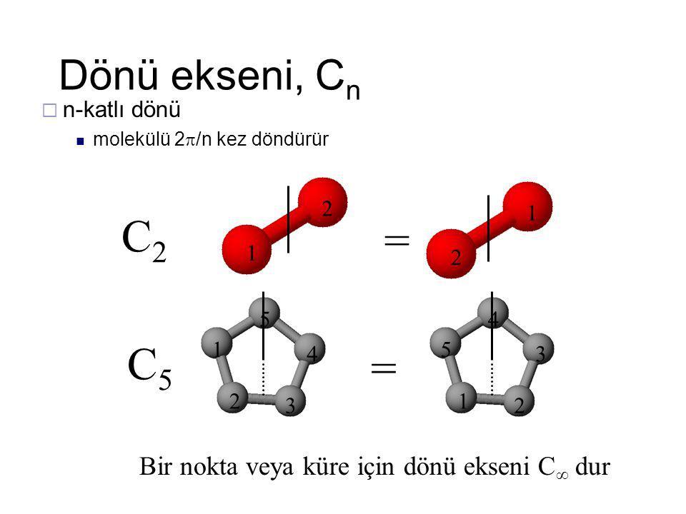 Dönü ekseni, C n  n-katlı dönü molekülü 2  /n kez döndürür 1 2 3 5 4 C5C5 = 5 1 2 4 3 C2C2 = 1 2 2 1 Bir nokta veya küre için dönü ekseni C ∞ dur