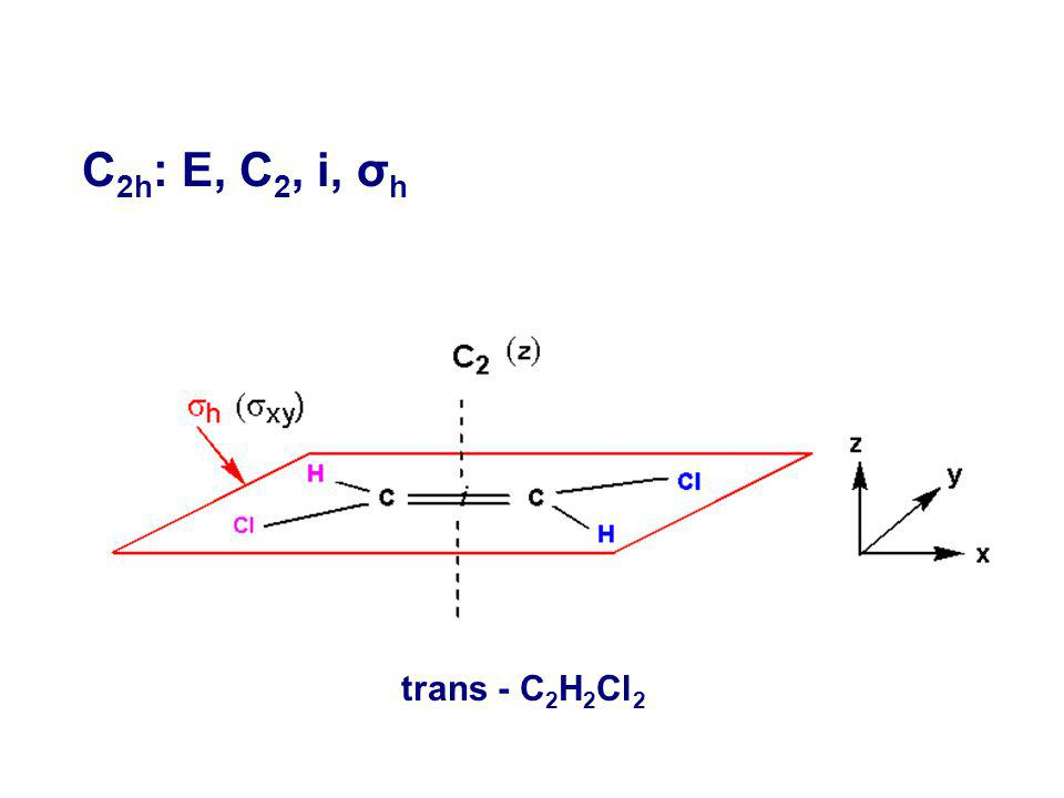 C 2h : E, C 2, i, σ h trans - C 2 H 2 Cl 2
