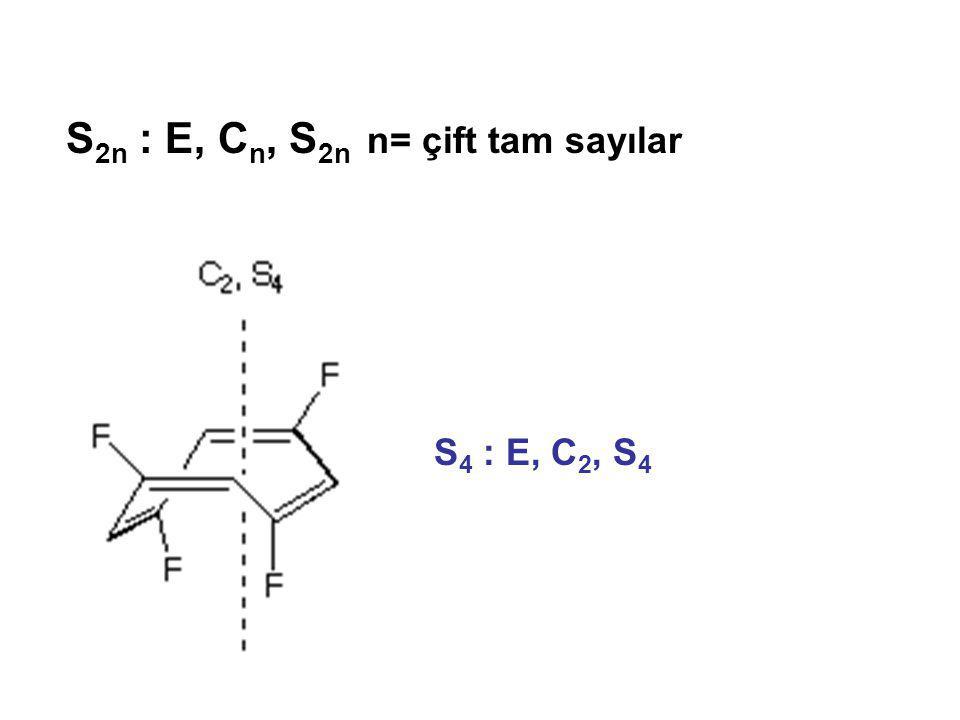 S 2n : E, C n, S 2n n= çift tam sayılar S 4 : E, C 2, S 4