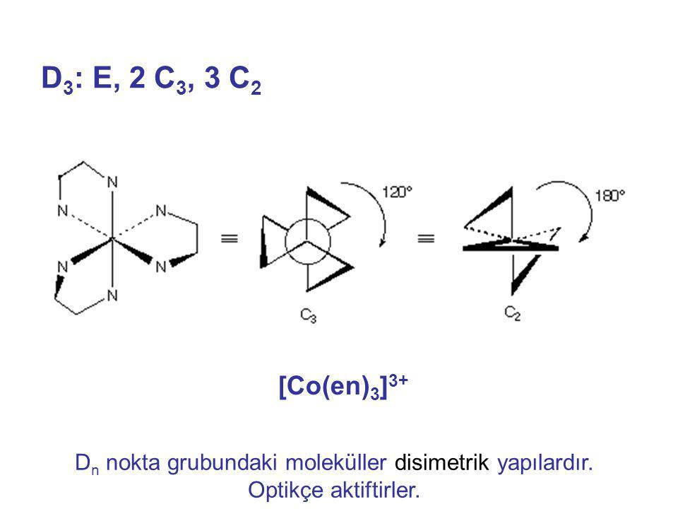 D 3 : E, 2 C 3, 3 C 2 [Co(en) 3 ] 3+ D n nokta grubundaki moleküller disimetrik yapılardır. Optikçe aktiftirler.