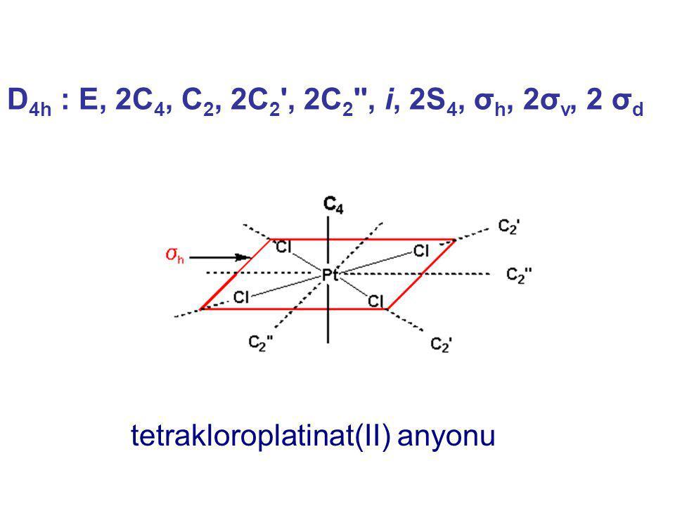 D 4h : E, 2C 4, C 2, 2C 2 ', 2C 2 '', i, 2S 4, σ h, 2σ v, 2 σ d tetrakloroplatinat(II) anyonu