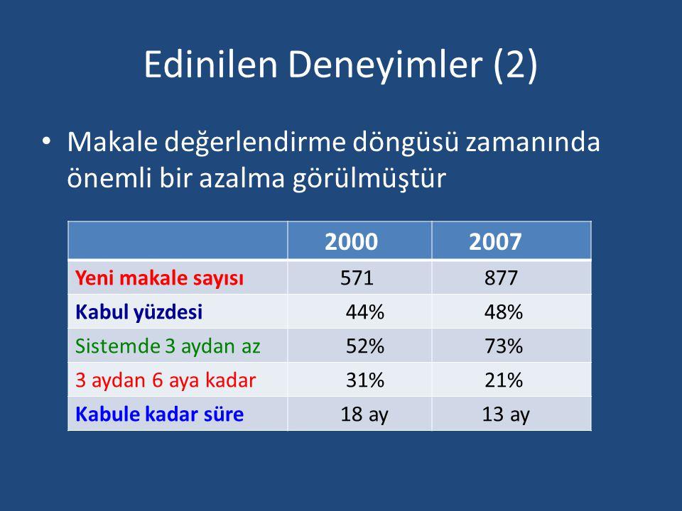 Edinilen Deneyimler (2) Makale değerlendirme döngüsü zamanında önemli bir azalma görülmüştür 2000 2007 Yeni makale sayısı 571 877 Kabul yüzdesi 44% 48