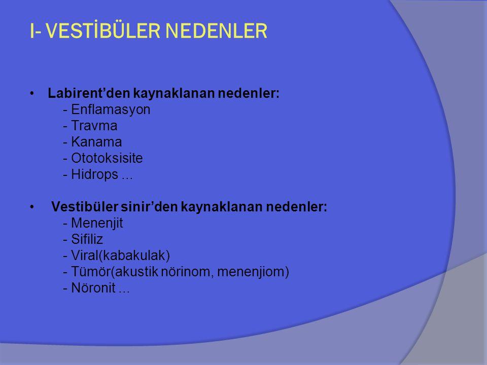  Vestibüler patoloji'ye yol açan genel nedenler - Kan akımı bozuklukları - Ateroskleroz / Anemi / Hipertansiyon / Hipotansiyon… - Entoksikasyon Endojen: Diabet / Üremi….