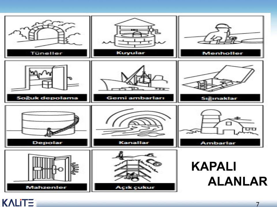 108 1-Kazan, tank,menhol gibi dar ve kapalı yerlerde yapılan elektrik ark kaynağıyla ilgili aşağıdaki hangi ifade doğrudur .
