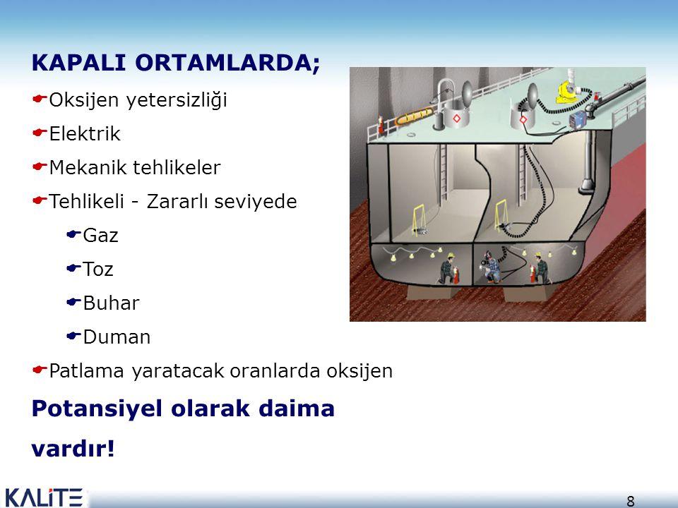 79 3-Türkiye'de standart olarak kabul edilen Toz Ölçer hangi esasa dayanmaktadır .