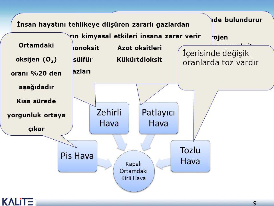 80 3-Türkiye'de standart olarak kabul edilen Toz Ölçer hangi esasa dayanmaktadır .