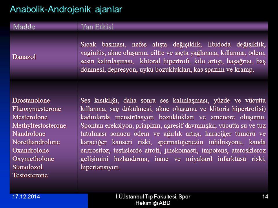 17.12.2014 Uz. Dr. Mehmet ÜNAL, İ.Ü.İstanbul Tıp Fakültesi, Spor Hekimliği ABD 14 Madde Yan Etkisi Danazol Sıcak basması, nefes alışta değişiklik, lib