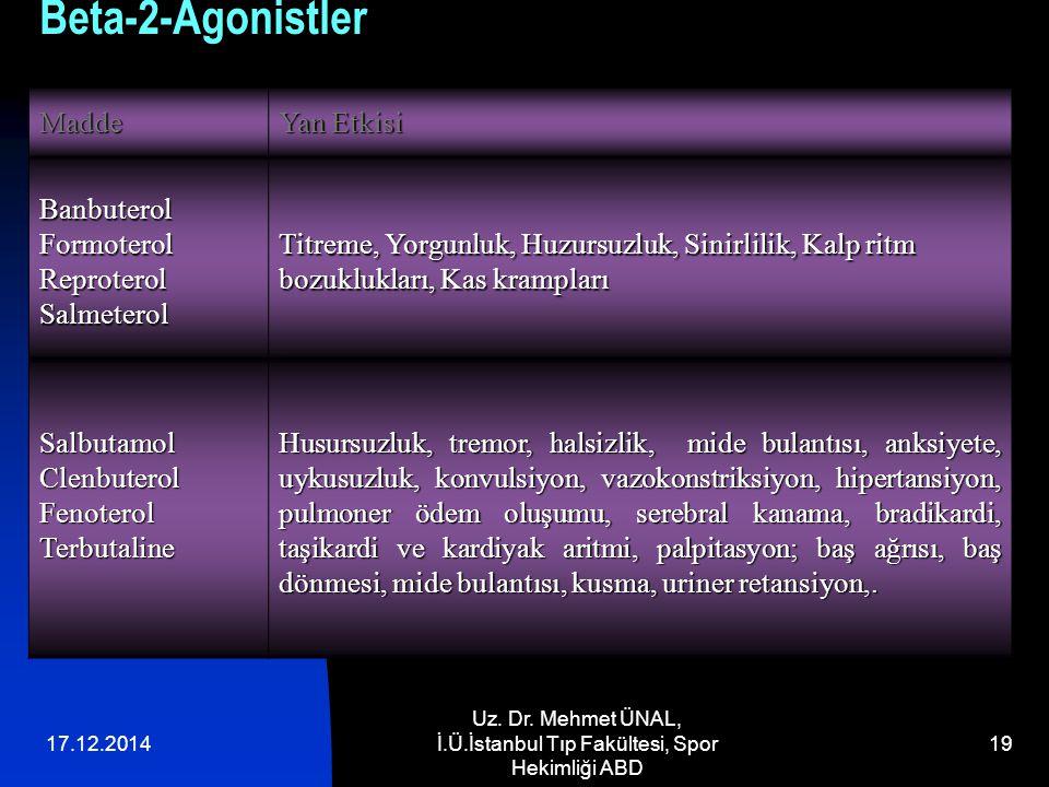 17.12.2014 Uz. Dr. Mehmet ÜNAL, İ.Ü.İstanbul Tıp Fakültesi, Spor Hekimliği ABD 19 Beta-2-AgonistlerMadde Yan Etkisi BanbuterolFormoterolReproterolSalm