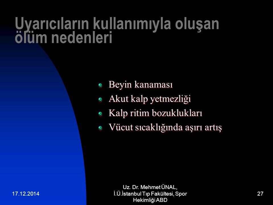 17.12.2014 Uz. Dr. Mehmet ÜNAL, İ.Ü.İstanbul Tıp Fakültesi, Spor Hekimliği ABD 27 Uyarıcıların kullanımıyla oluşan ölüm nedenleri Beyin kanaması Akut