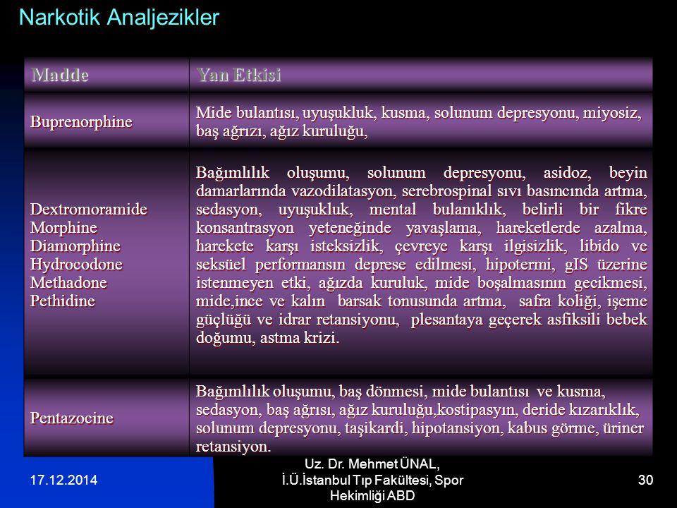 17.12.2014 Uz. Dr. Mehmet ÜNAL, İ.Ü.İstanbul Tıp Fakültesi, Spor Hekimliği ABD 30 Madde Yan Etkisi Buprenorphine Mide bulantısı, uyuşukluk, kusma, sol