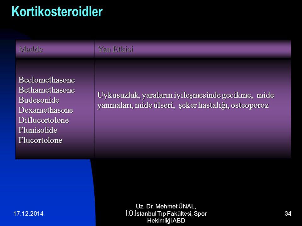 17.12.2014 Uz. Dr. Mehmet ÜNAL, İ.Ü.İstanbul Tıp Fakültesi, Spor Hekimliği ABD 34 Kortikosteroidler Madde Yan Etkisi BeclomethasoneBethamethasoneBudes