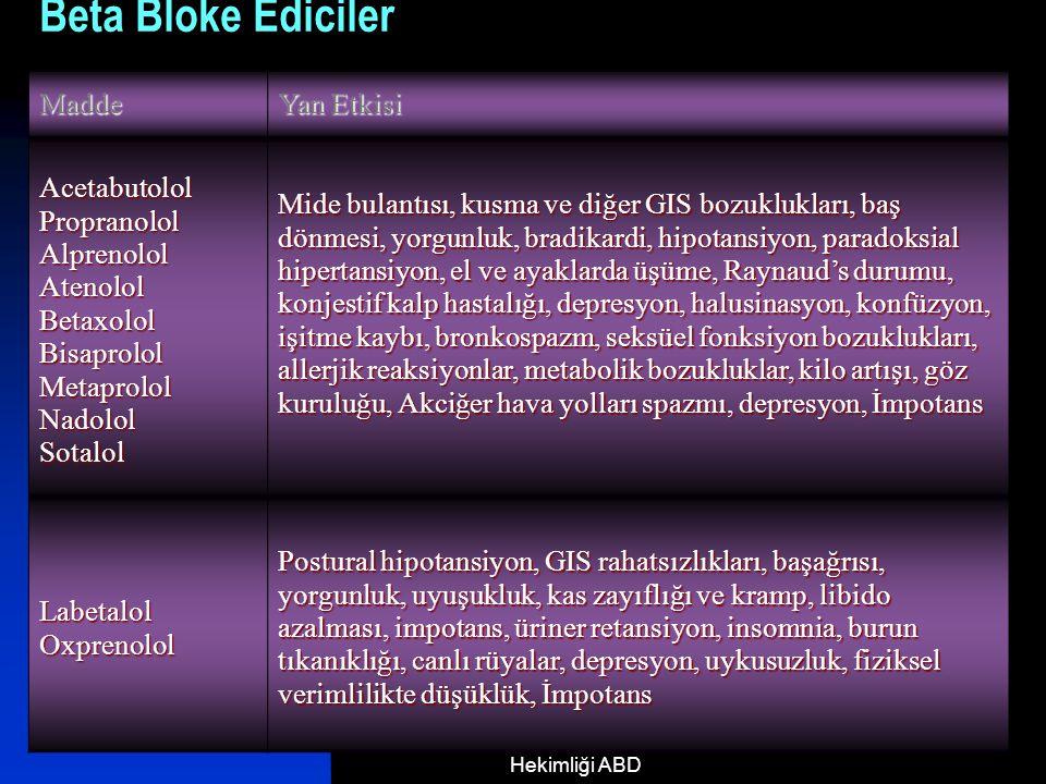 17.12.2014 Uz. Dr. Mehmet ÜNAL, İ.Ü.İstanbul Tıp Fakültesi, Spor Hekimliği ABD 36 Beta Bloke EdicilerMadde Yan Etkisi AcetabutololPropranololAlprenolo