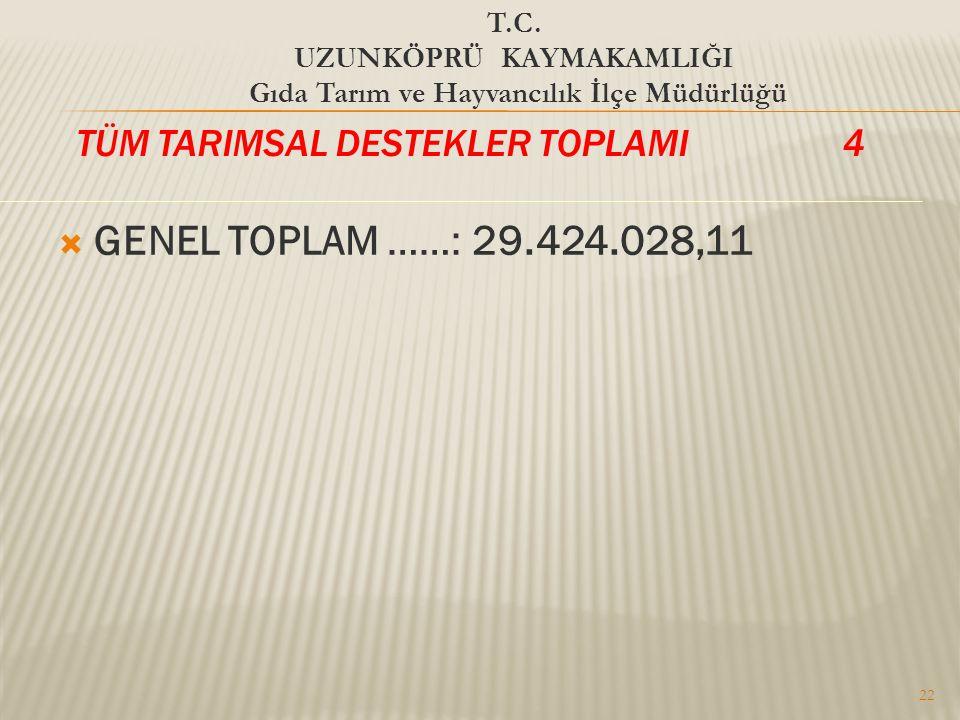 TÜM TARIMSAL DESTEKLER TOPLAMI 4  GENEL TOPLAM ……: 29.424.028,11 22 T.C.