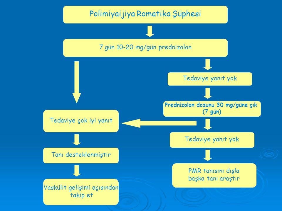 Polimiyaijiya Romatika Şüphesi 7 gün 10-20 mg/gün prednizolon Tedaviye yanıt yok Prednizolon dozunu 30 mg/güne çık (7 gün) Tedaviye yanıt yok PMR tanı