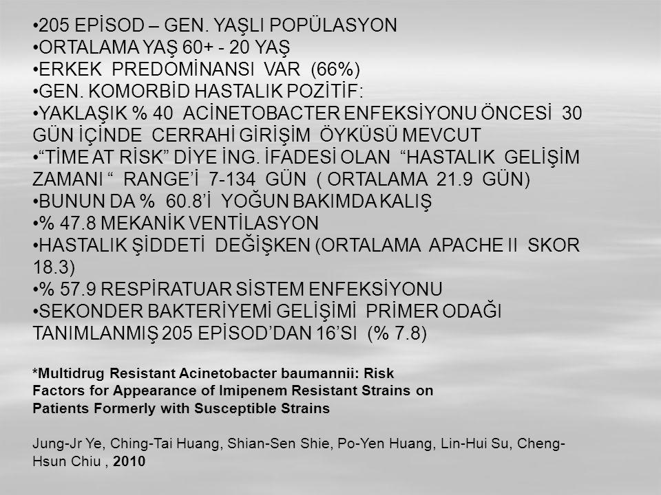 205 EPİSOD – GEN.YAŞLI POPÜLASYON ORTALAMA YAŞ 60+ - 20 YAŞ ERKEK PREDOMİNANSI VAR (66%) GEN.