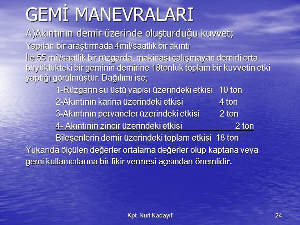 Kpt. Nuri Kadayıf24 GEMİ MANEVRALARI A)Akıntının demir üzerinde oluşturduğu kuvvet; Yapılan bir araştırmada 4mil/saatlik bir akıntı İle 55 mil/saatlik