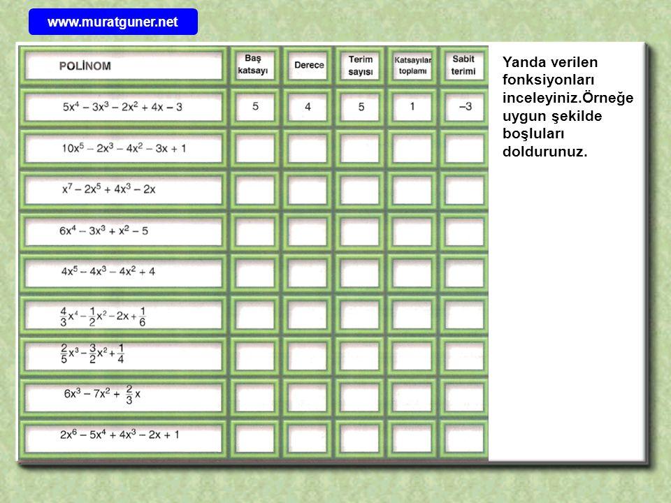 Yanda verilen fonksiyonları inceleyiniz.Örneğe uygun şekilde boşluları doldurunuz. www.muratguner.net