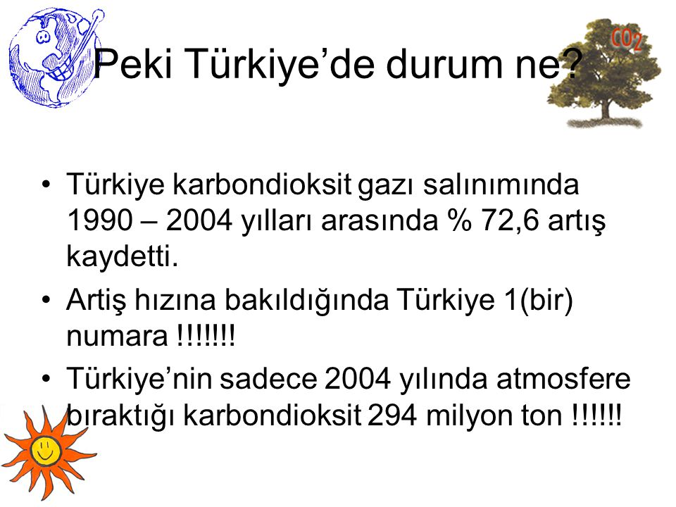 Türkiye karbondioksit gazı salınımında 1990 – 2004 yılları arasında % 72,6 artış kaydetti. Artiş hızına bakıldığında Türkiye 1(bir) numara !!!!!!! Tür