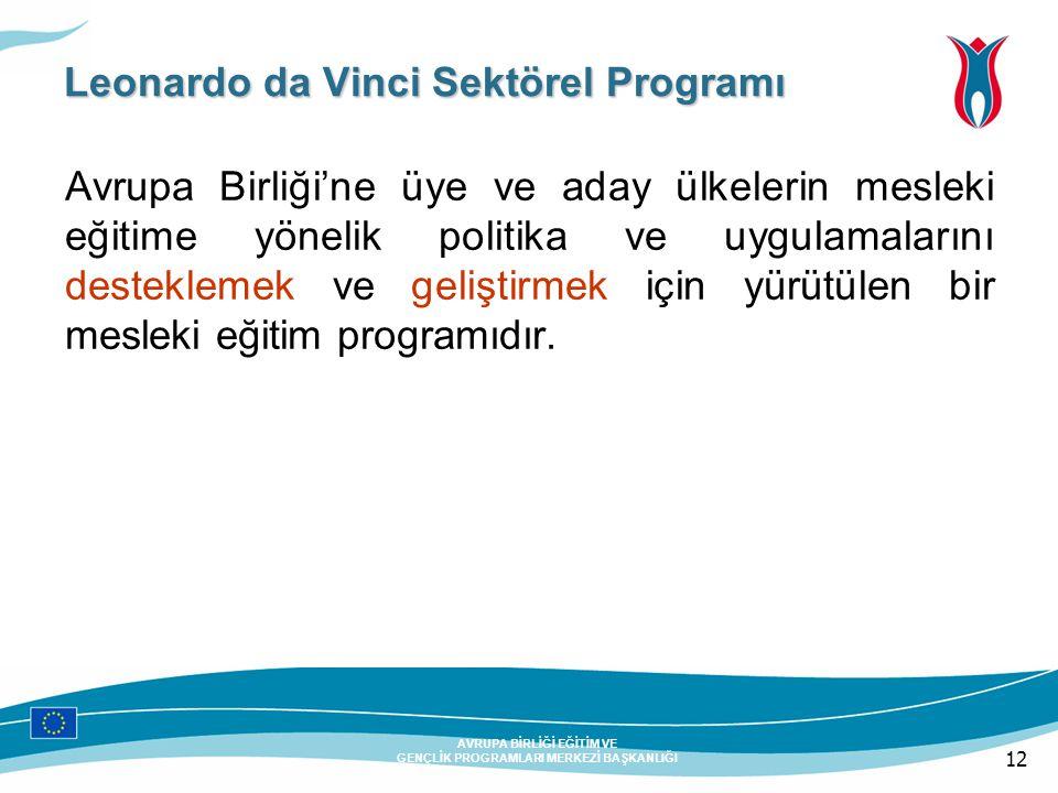 12 AVRUPA BİRLİĞİ EĞİTİM VE GENÇLİK PROGRAMLARI MERKEZİ BAŞKANLIĞI Leonardo da Vinci Sektörel Programı Avrupa Birliği'ne üye ve aday ülkelerin mesleki eğitime yönelik politika ve uygulamalarını desteklemek ve geliştirmek için yürütülen bir mesleki eğitim programıdır.