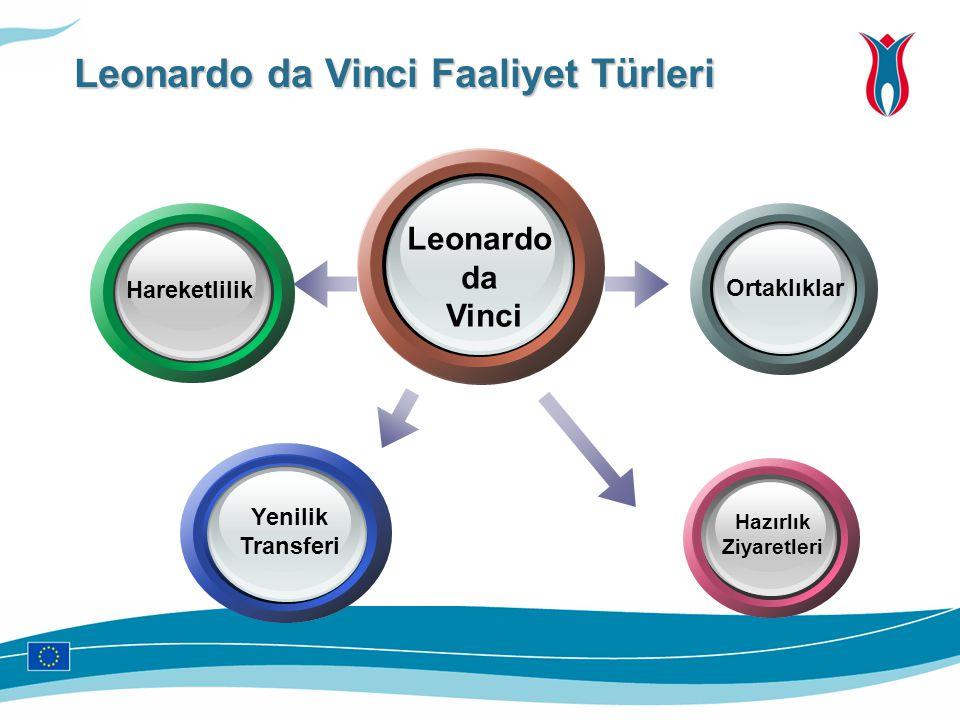 Leonardo da Vinci Ortaklıklar Hareketlilik Hazırlık Ziyaretleri Yenilik Transferi Leonardo da Vinci Faaliyet Türleri