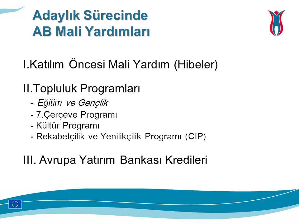 Adaylık Sürecinde AB Mali Yardımları I.Katılım Öncesi Mali Yardım (Hibeler) II.Topluluk Programları - Eğitim ve Gençlik - 7.Çerçeve Programı - Kültür Programı - Rekabetçilik ve Yenilikçilik Programı (CIP) III.
