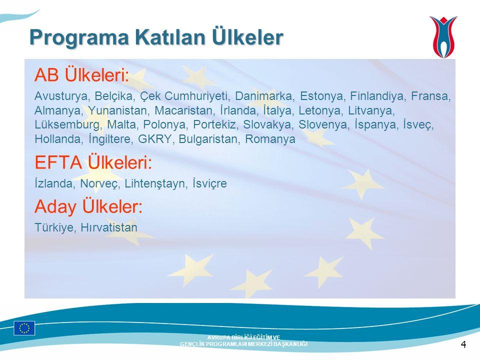 4 AVRUPA BİRLİĞİ EĞİTİM VE GENÇLİK PROGRAMLARI MERKEZİ BAŞKANLIĞI Programa Katılan Ülkeler AB Ülkeleri: Avusturya, Belçika, Çek Cumhuriyeti, Danimarka, Estonya, Finlandiya, Fransa, Almanya, Yunanistan, Macaristan, İrlanda, İtalya, Letonya, Litvanya, Lüksemburg, Malta, Polonya, Portekiz, Slovakya, Slovenya, İspanya, İsveç, Hollanda, İngiltere, GKRY, Bulgaristan, Romanya EFTA Ülkeleri: İzlanda, Norveç, Lihtenştayn, İsviçre Aday Ülkeler: Türkiye, Hırvatistan