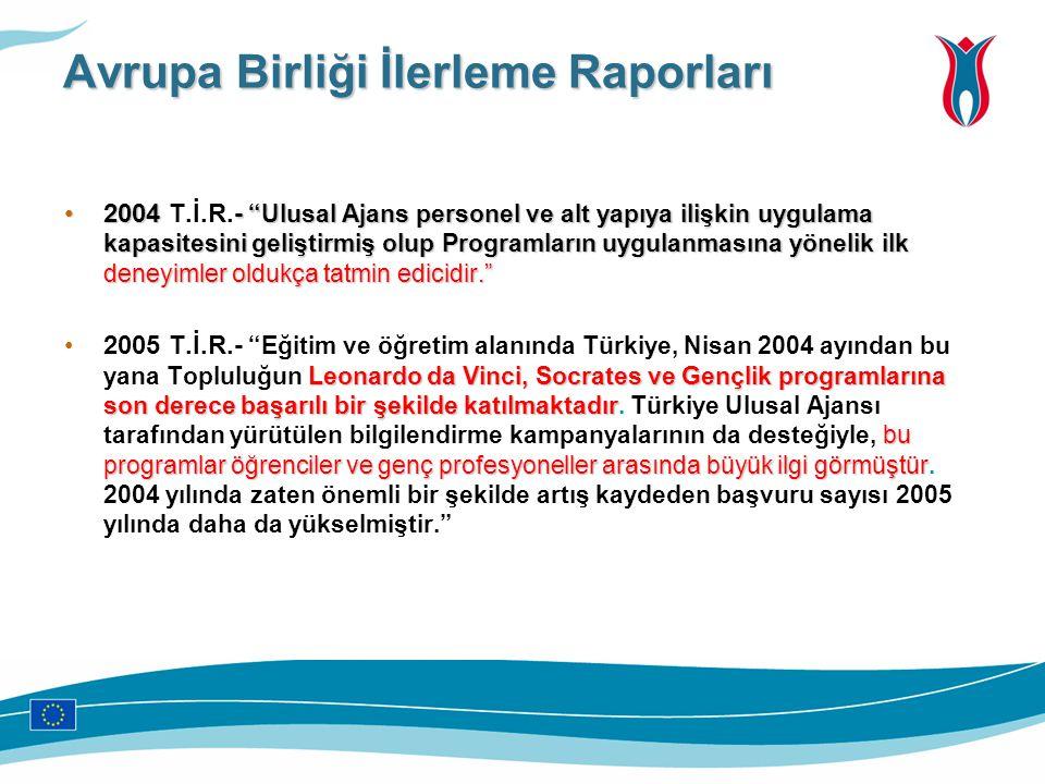 """Avrupa Birliği İlerleme Raporları 2004 - """"Ulusal Ajans personel ve alt yapıya ilişkin uygulama kapasitesini geliştirmiş olup Programların uygulanmasın"""