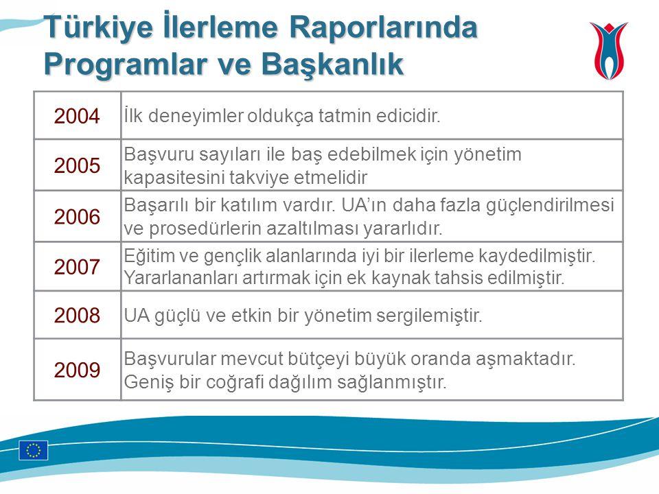 Türkiye İlerleme Raporlarında Programlar ve Başkanlık 2004 İlk deneyimler oldukça tatmin edicidir. 2005 Başvuru sayıları ile baş edebilmek için yöneti
