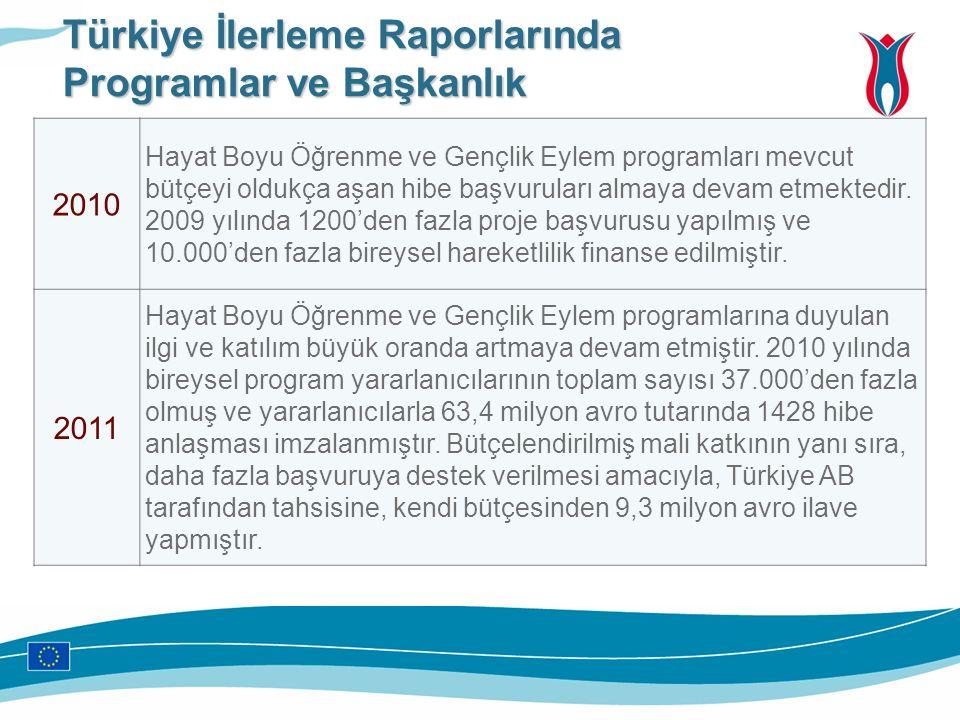 Türkiye İlerleme Raporlarında Programlar ve Başkanlık 2010 Hayat Boyu Öğrenme ve Gençlik Eylem programları mevcut bütçeyi oldukça aşan hibe başvurular