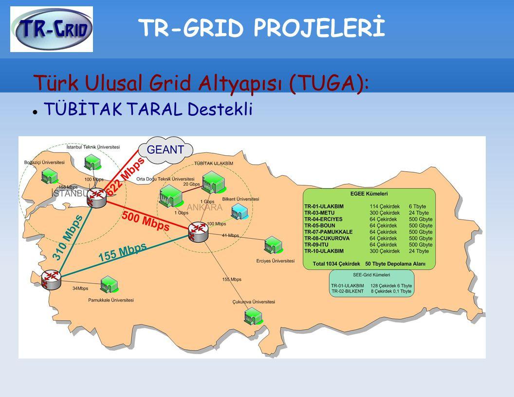 TR-GRID PROJELERİ Türk Ulusal Grid Altyapısı (TUGA): TÜBİTAK TARAL Destekli
