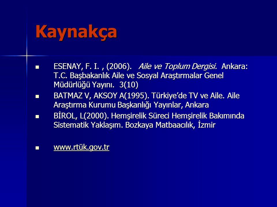 Kaynakça ESENAY, F. I., (2006). Aile ve Toplum Dergisi. Ankara: T.C. Başbakanlık Aile ve Sosyal Araştırmalar Genel Müdürlüğü Yayını. 3(10) ESENAY, F.